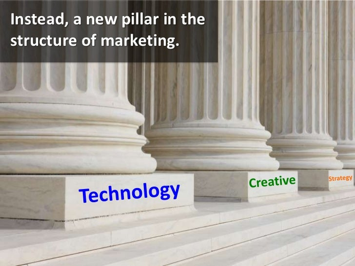 Instead, a new pillar in the structure of marketing.<br />Creative<br />Strategy<br />Technology<br />