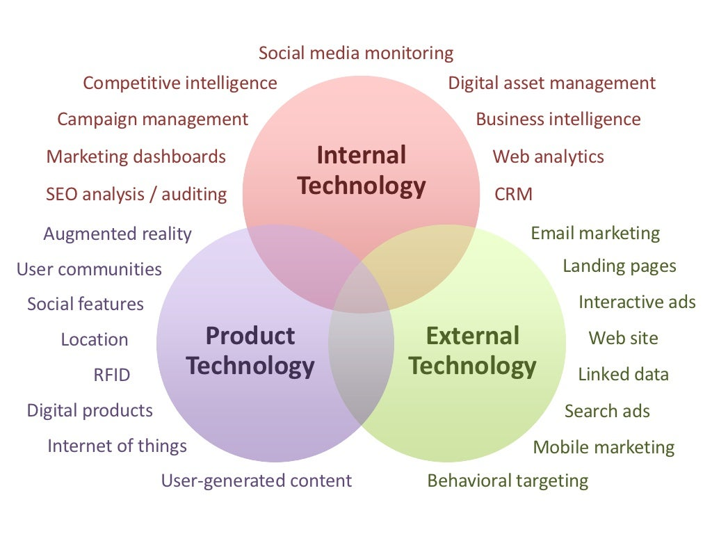 Social Media Monitoring Digital Asset. Masters In Real Estate Programs. Free Plumbing Estimates Seattle Train Schedule. When Can You Refinance Your Home. Dental Hygienist Schools In Va. Effective Safety Incentive Programs. Get Funding For Business Florida Mba Programs. Cleaning Services Bradenton Fl. Wesco Insurance Company Nursing Schools In Nc