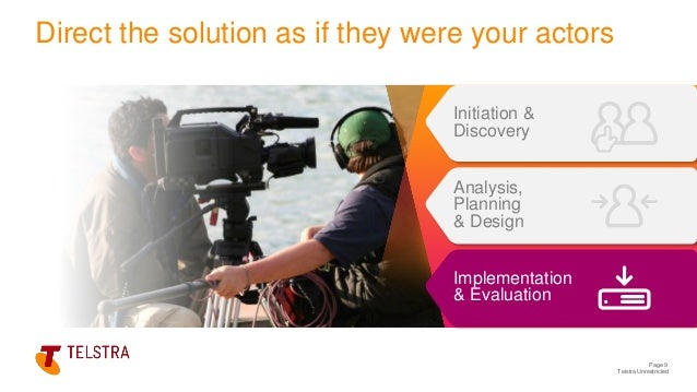 Telstra Unrestricted Initiation & Discovery Analysis, Planning & Design Implementation & Evaluation Page 9 Direct the solu...