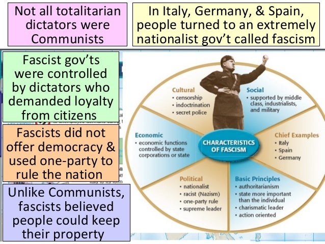democracy vs totalitarianism essay The difference between a democracy and a dictatorship is that in a democracy you vote first and take orders later in a dictatorship you don't have to waste your.