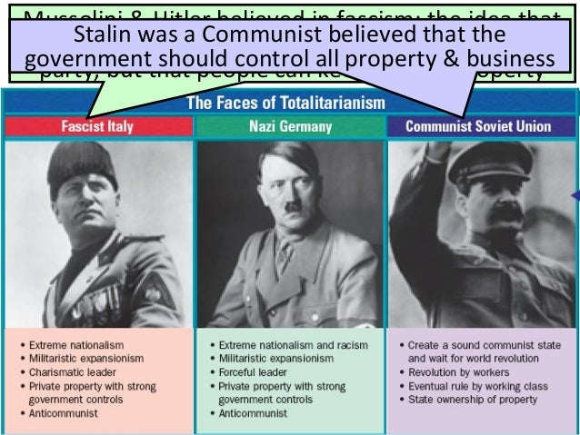how totalitarian were fascist italy and Match the fascist or totalitarian powers to the countries they ruled tiles italy soviet union germany japan spain pairs austria morocco ethiopia korea belarus.