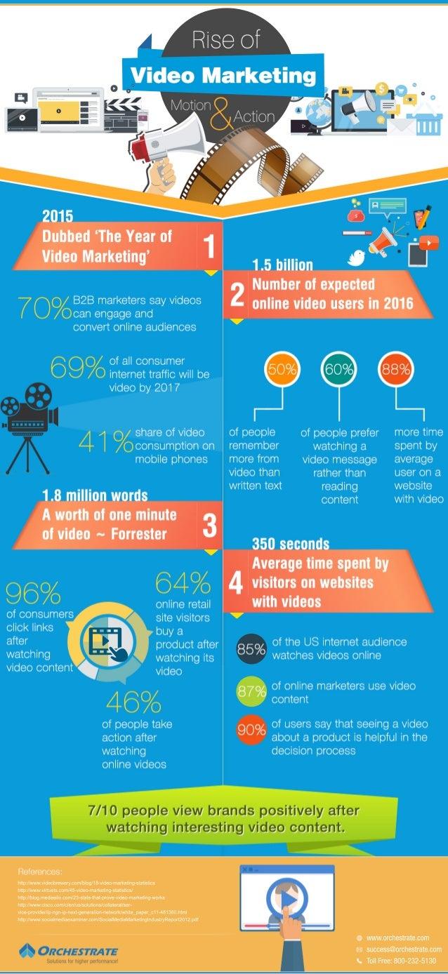 http://www.videobrewery.com/blog/18-video-marketing-statistics http://www.virtuets.com/45-video-marketing-statistics/ http...