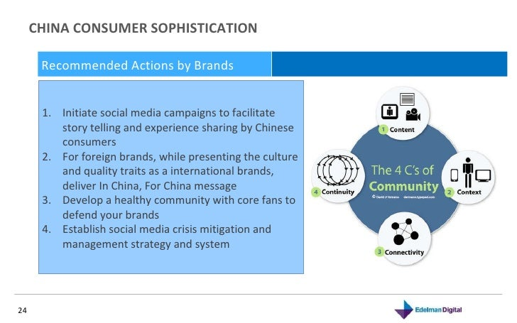 CHINA CONSUMER SOPHISTICATION  November 10, 2010 Recommended Actions by Brands  <ul><li>Initiate social media campaigns to...