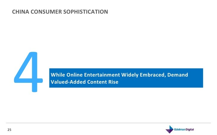 CHINA CONSUMER SOPHISTICATION  While Online Entertainment Widely Embraced, Demand Valued-Added Content Rise 4
