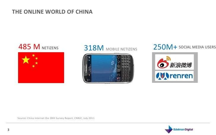 THE ONLINE WORLD OF CHINA  485 M   NETIZENS   318M  MOBILE NETIZENS 250M+ SOCIAL MEDIA USERS Source: China Internet the 28...