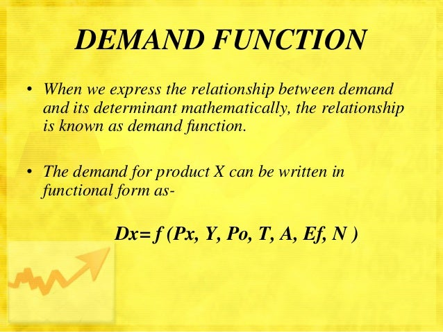 theory of demand Introduction to microeconomics, theory of demand and supply, consumer behavior, production function, analysis of costs, perfect competition, imperfect competition.