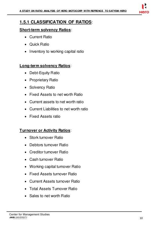 Hero Motocorp Ltd - Company Information & SWOT Analysis