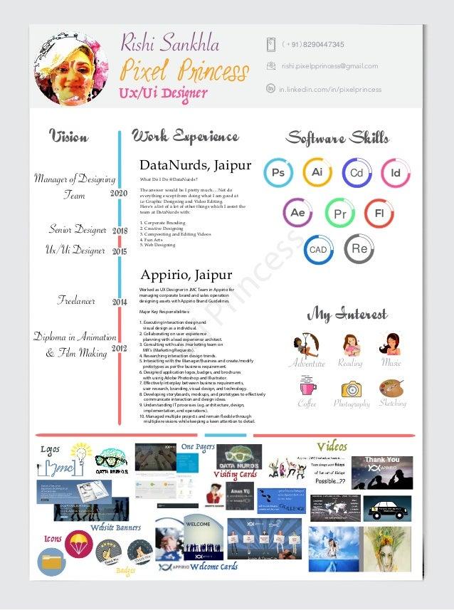 uxui designer 2016 resume 91 8290447345 inlinkedincominpixelprincess sketchingphotographycoffee 2012 diploma in animation