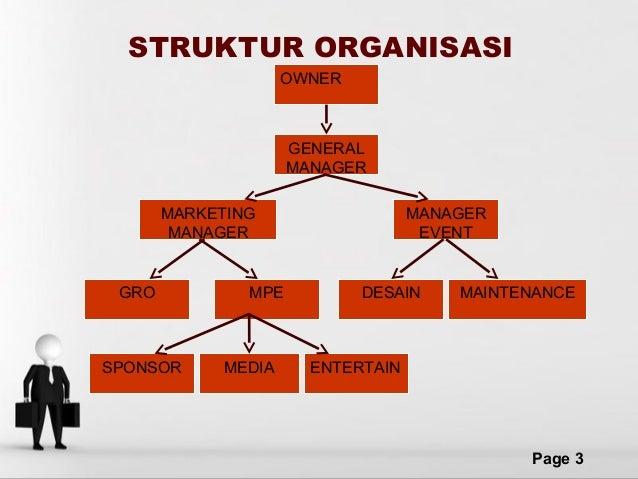 STRUKTUR ORGANISASI OWNER  GENERAL MANAGER MARKETING MANAGER  GRO  SPONSOR  MPE  MEDIA  MANAGER EVENT  DESAIN  MAINTENANCE...