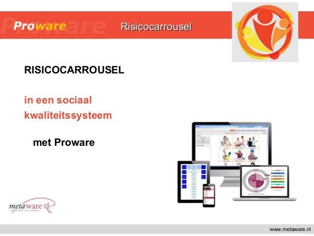 www.metaware.nl RISICOCARROUSEL in een sociaal kwaliteitssysteem met Proware RisicocarrouselRisicocarrousel
