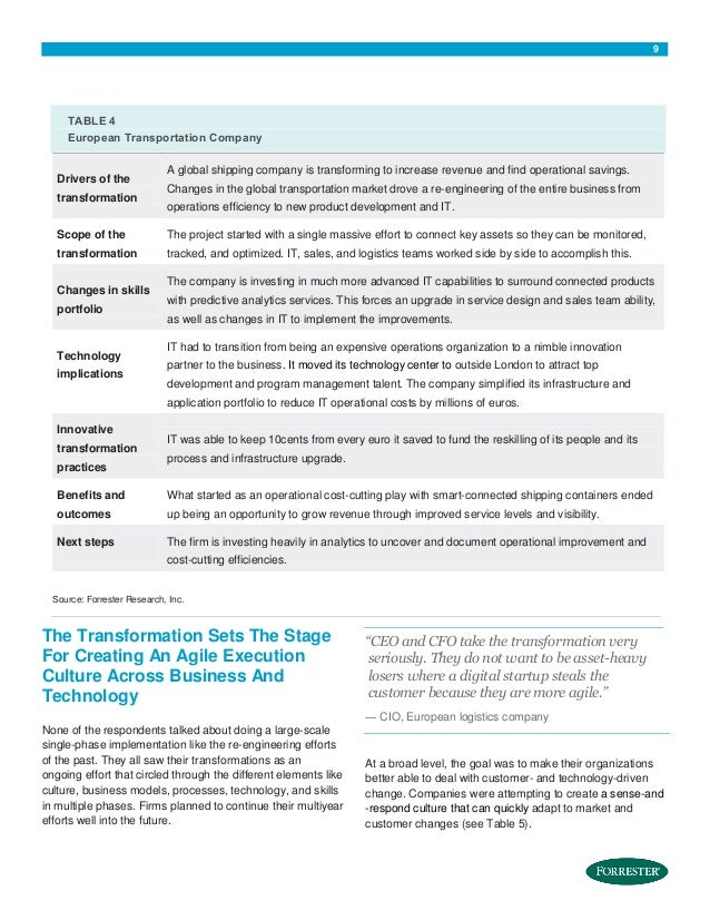 9 The Transformation Sets The Stage For Creating An Agile Execution Culture Across Business And Technology None of the res...