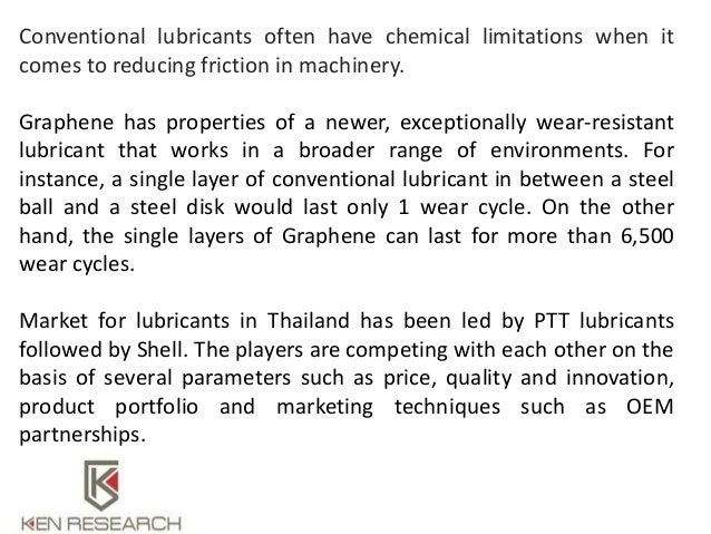 Opportunities in Lubricant Industry, Thailand Lubricant