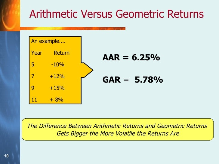 """percent geometric return What does """"stocks return 8 percent  rate of return coincidently, the geometric average is also  return 8 percent each year"""" actually mean."""