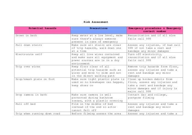 Risk Assessment       Potential hazards                Precautions              Emergency procedures & Emergency          ...