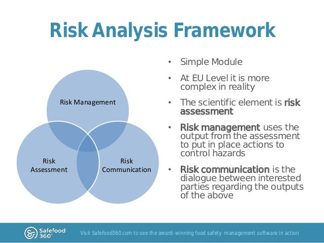 Food Safety Risk Analysis  Part