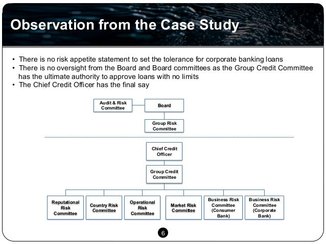wellfleet bank case study Custom risk management at wellfleet bank: all that glitters is not gold hbr case study recommendation memo & case analysis for just $11 mba & executive mba level finance & accounting case memo based on hbr framework.