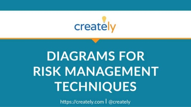 The best way to reduce the negative impact risks may have on your business is to incorporate risk management techniques in...
