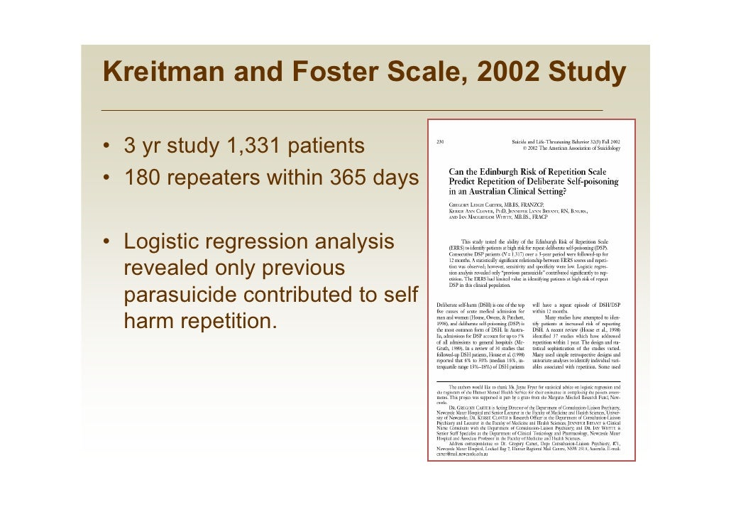 the issues pertinent to self harm psychology essay The annual review of clinical psychology is online  people have engaged in  self-injury—defined as direct and deliberate bodily harm in the  work on this  perplexing behavior problem 340 nock  self-injury is especially relevant in  the context  paper stories, and the internet (whitlock et al 2009.