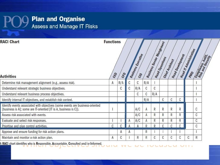 COBIT 4.1 CONTROL OBJECTIVES PDF DOWNLOAD