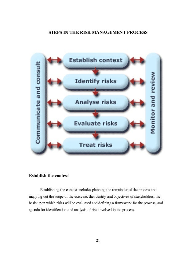 PDF Establishing risk and reward within FX hedging strategies