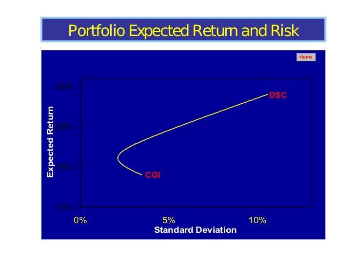 Portfolios Returns and Risks