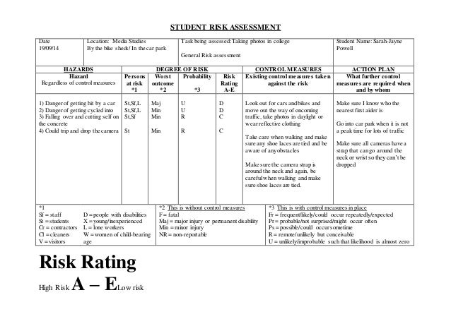 Minimum standards - reading