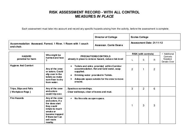 Iosh Risk Assessment Image Gallery - Hcpr