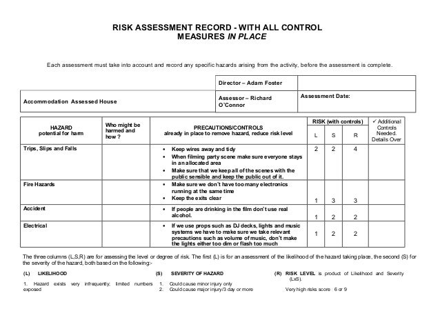 RISK ASSESSMENT RECORD - WITH ALL CONTROL                                                           MEASURES IN PLACE     ...