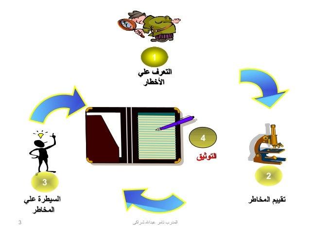 4 التوثيق 2  3 السيطرة علي المخاطر  تقييم المخاطر المدربرش تامررش عبدالرش شراكى  3