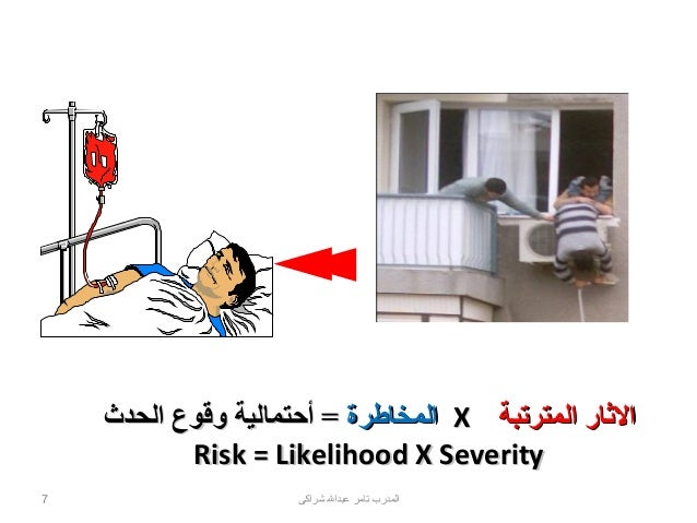 الثار المترتبة  Xالمخاطرة = أتحتمالية وقوع الحدث Risk = Likelihood X Severity المدربرش تامررش عبدالرش شراكى  7