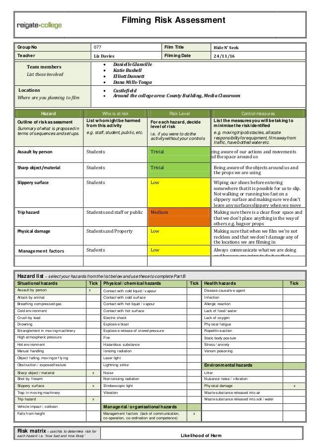 Filming Risk Assessment Group No 077 Film Title Hide N' Seek Teacher Liz Davies Filming Date 24/11/16 Team members List th...
