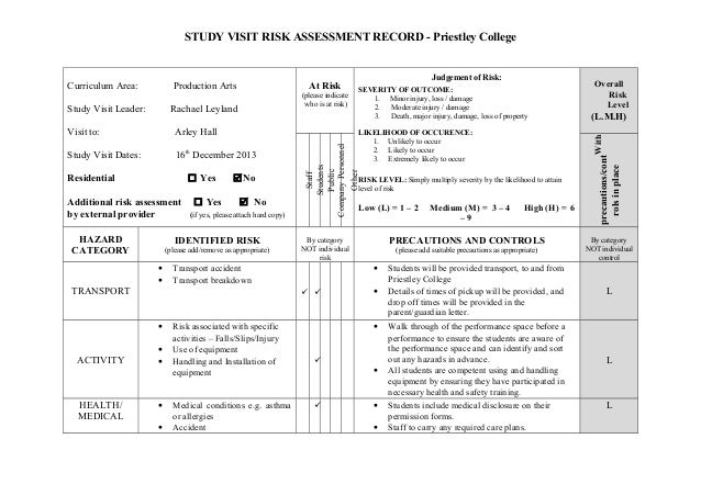 STUDY VISIT RISK ASSESSMENT RECORD - Priestley College  Study Visit Leader:  At Risk (please indicate who is at risk)  Rac...
