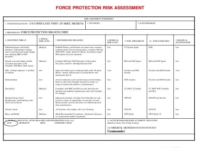 Risk Assessmentexample