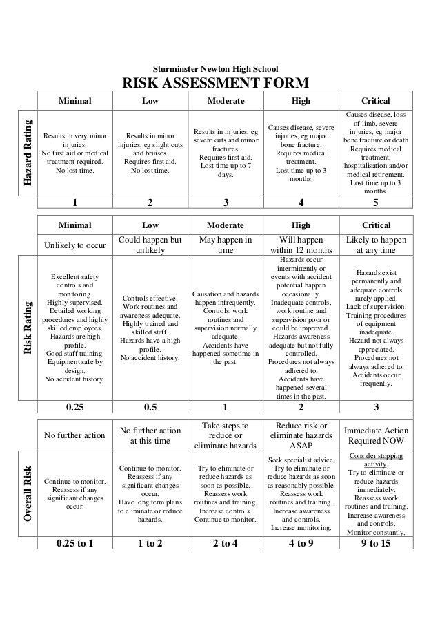 Drumahoe primary school risk assessment.
