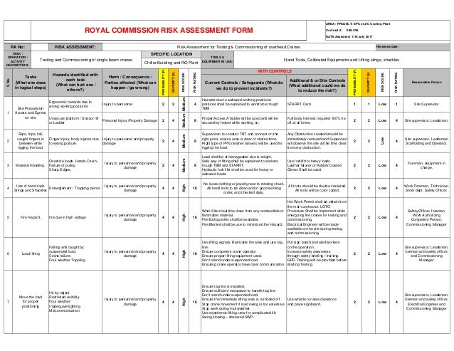 Risk Assessment For Testing Commissioning Of Cranes
