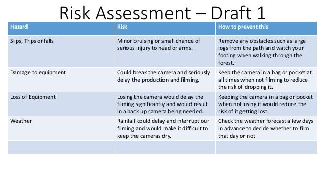 ob assessment draft Hi:) i am preparing a lecture and lab on antepartum assessment (for adn nursing students) and would be most grateful for any resources/advice you could offer me.