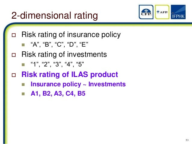 ins and risk assignment 2 For staff members, a well-defined assessment of risks in the workplace can  provide a  in mitigating hazards or risks to workers and the public (see table 5 -2.