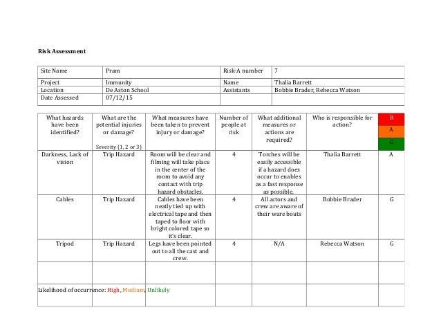 Risk assessment template school trip sampletemplatess.