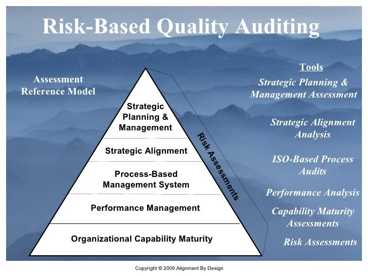 audit program design part iii essay Audit and may include audit evidence obtained from  applied to the information when obtaining such audit evidence is an integral part of the audit  iii.