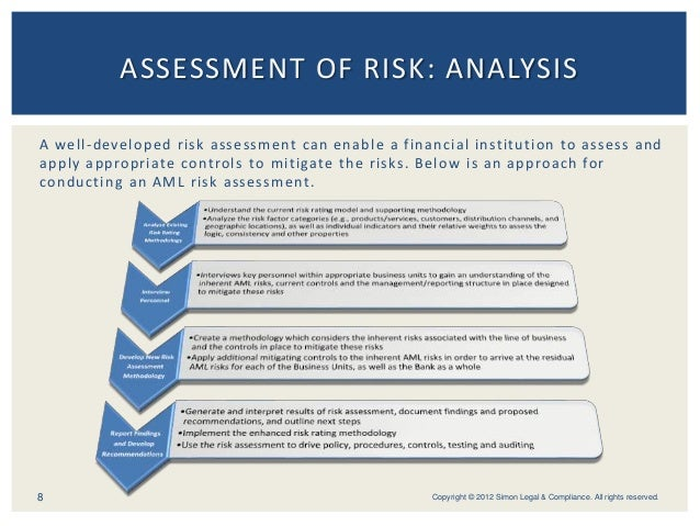 aml risk assessment casino