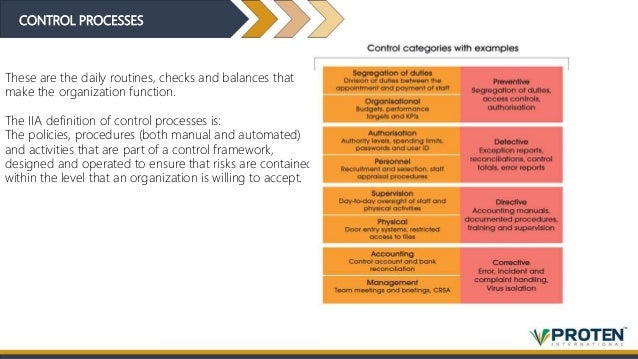 what are some limitations of the audit risk model