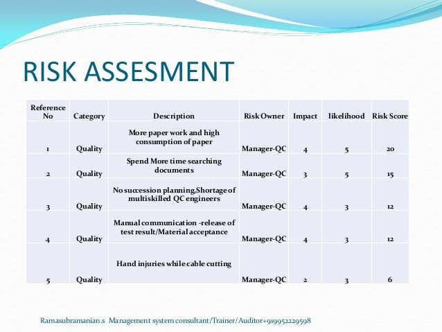 RISK ASSESMENT Reference No Category Description Risk Owner Impact likelihood Risk Score 1 Quality More paper work and hig...