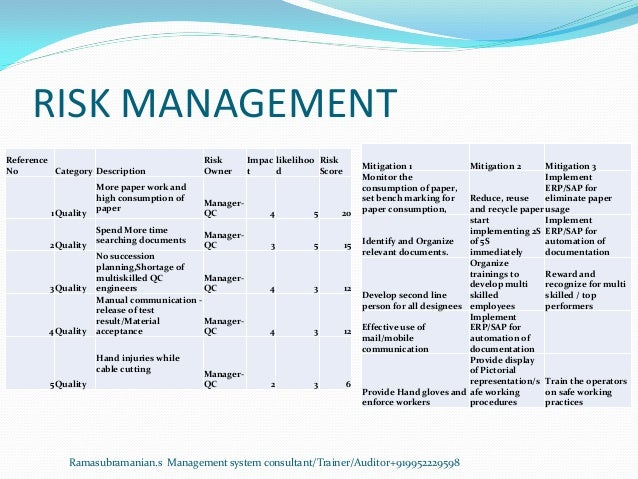 RISK MANAGEMENT Mitigation 1 Mitigation 2 Mitigation 3 Monitor the consumption of paper, set bench marking for paper consu...