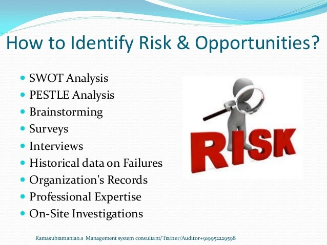 How to Identify Risk & Opportunities?  SWOT Analysis  PESTLE Analysis  Brainstorming  Surveys  Interviews  Historica...