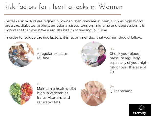 work out routine risk factors for attacks in 11997