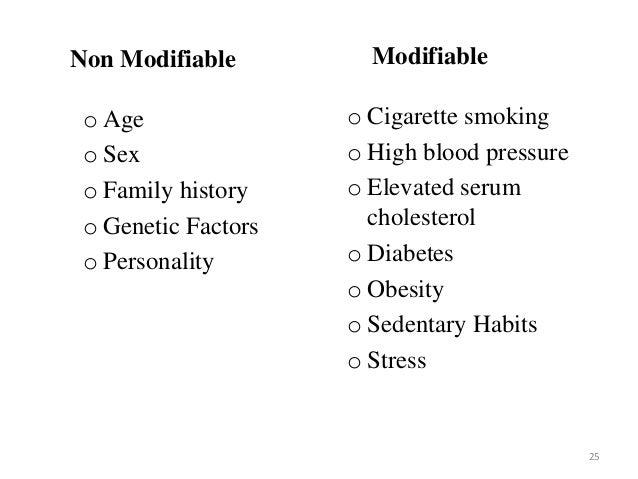 non-modifiable risk factors of coronary artery disease
