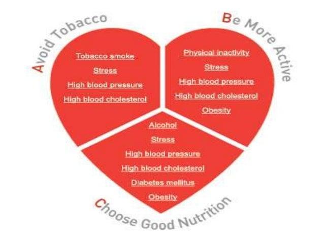 risk factors of cardiovascular drugs Medicine university of padua, padua 9department of internal medicine  university of turin, turin  tently shown poorer control of cvd risk factors and a  higher.