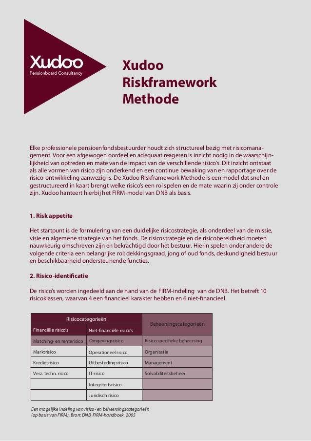 Xudoo Riskframework Methode  Elke professionele pensioenfondsbestuurder houdt zich structureel bezig met risicomanagement....