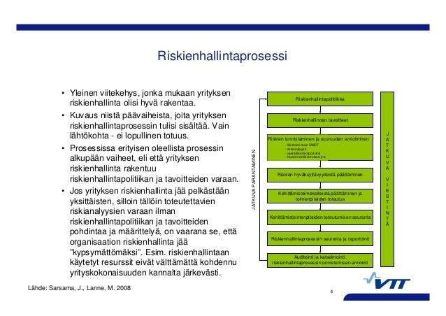 Riskienhallintaprosessi