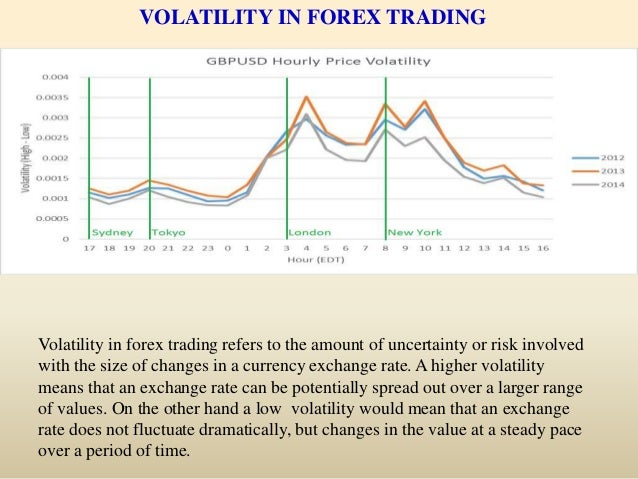 apa yang menyebar bermakna dalam perdagangan forex